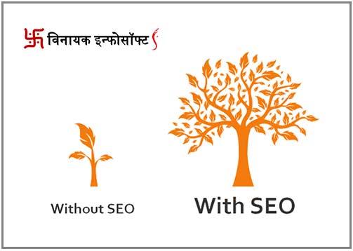 Best SEO Company in Ahmedabad